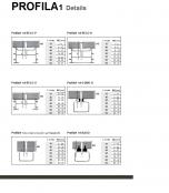 PROFILA Edelstahl Profilbohrschraube für Metall + Alu Unterkonstruktion